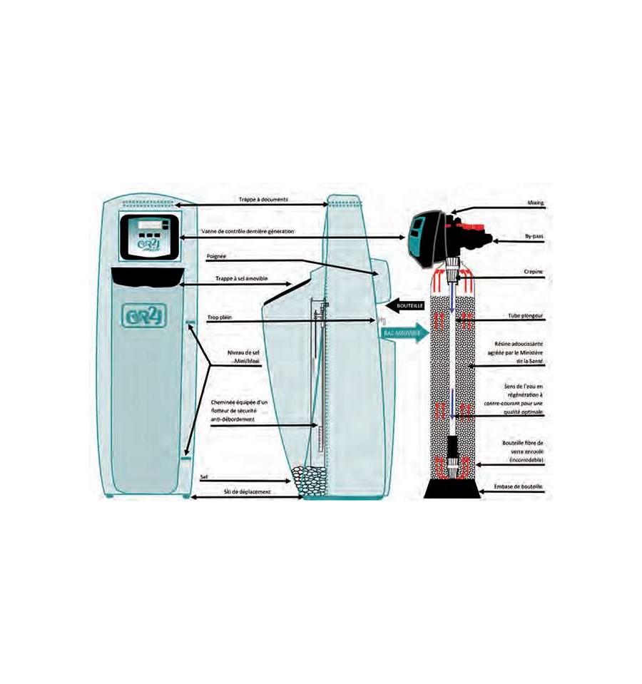 Adoucisseur d 39 eau diamant 3 20 litres cr2j aqualine for Adoucisseur d eau cr2j