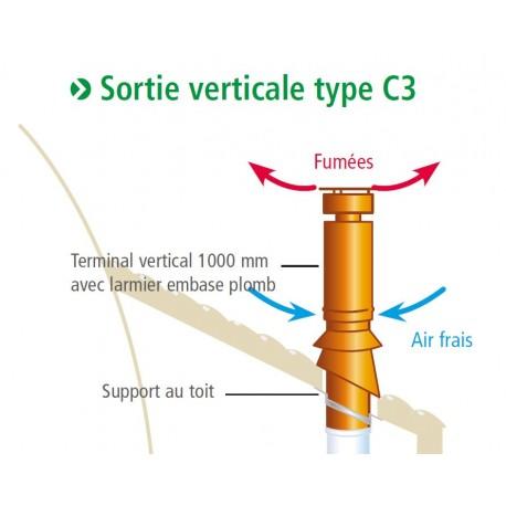 Ventouse Verticale Apollo 60/100 PP C3 de Isotip Joncoux pour Chaudière à Condensation