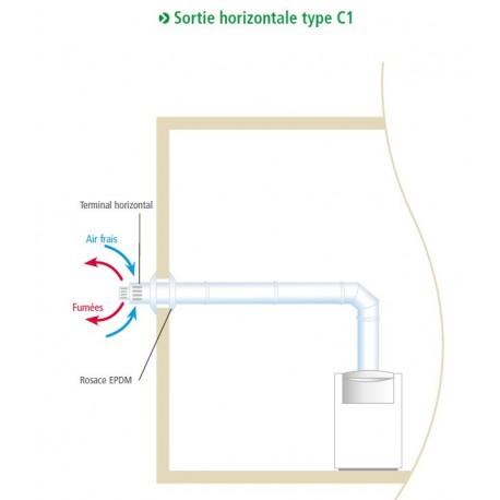 Terminal Ventouse Horizontal Apollo 60/100 PP C1 Isotip Joncoux pour Chaudière à Condensation