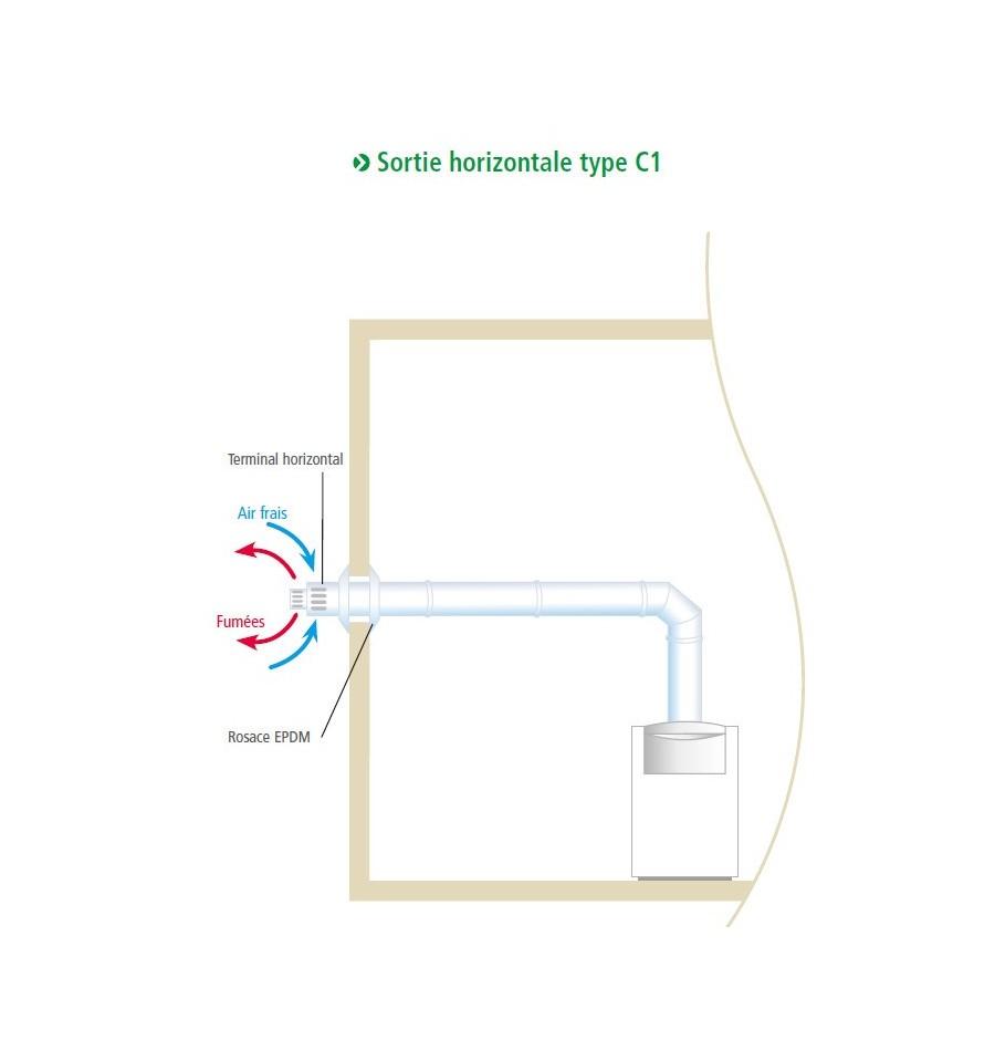 Une Chaudière À Condensation terminal ventouse horizontal apollo 80/125 pp c1 isotip