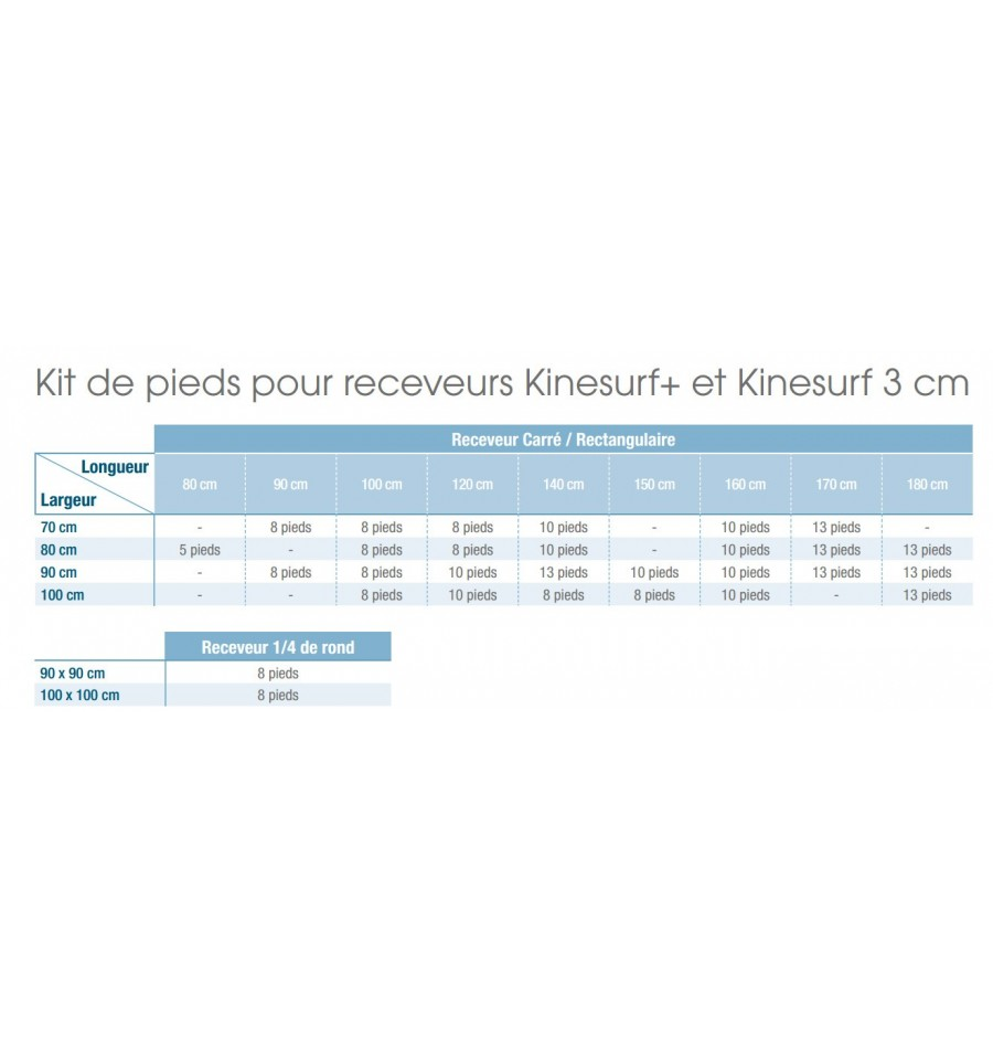 receveur douche kinesurf 170x80 extraplat par kinedo prix pas cher. Black Bedroom Furniture Sets. Home Design Ideas
