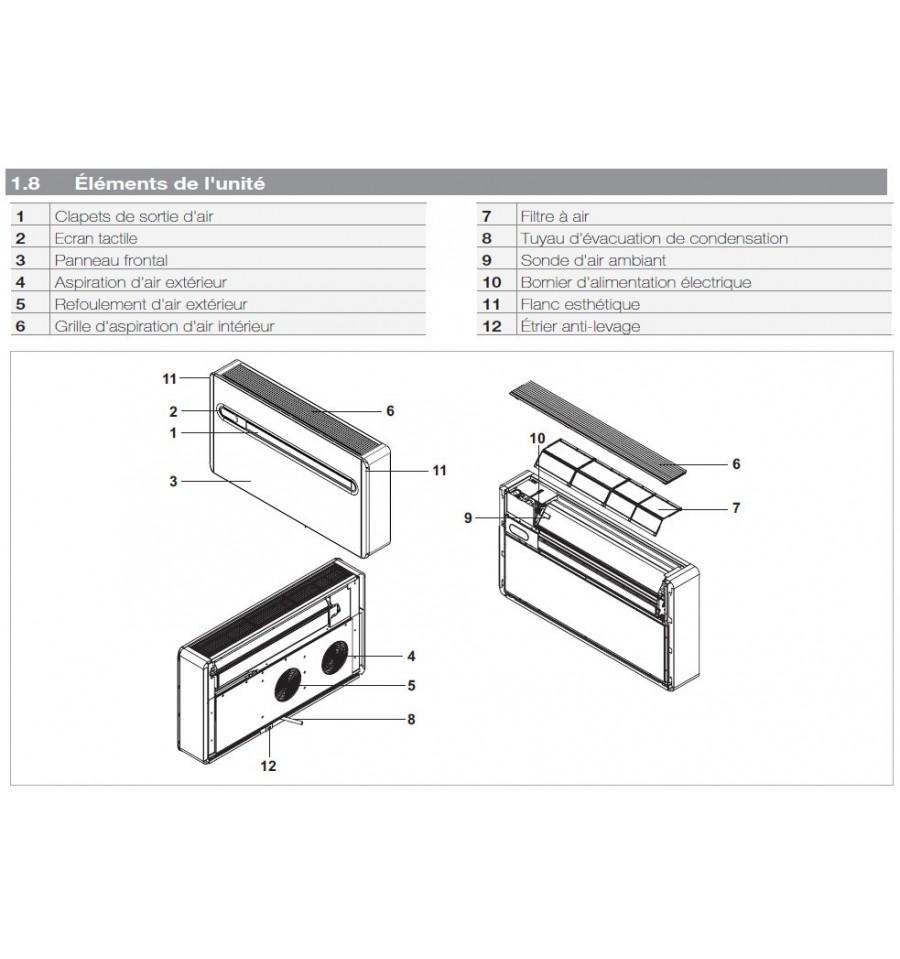 climatiseur monobloc r versible klimea 10hp dc inverter. Black Bedroom Furniture Sets. Home Design Ideas