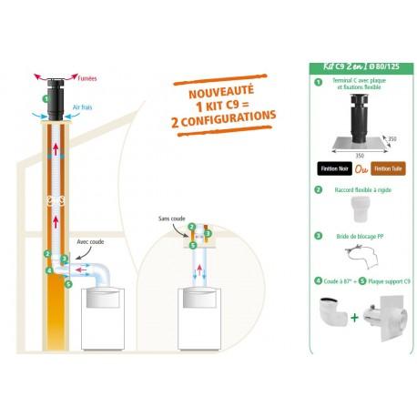 Kit Cheminée Vertical 80/125 Apollo PP C9 Isotip Joncoux pour Chaudière à Condensation