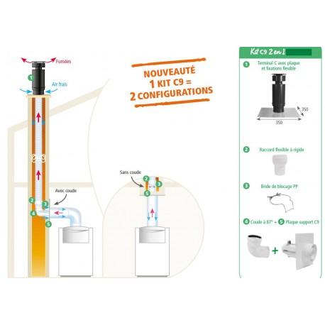 Kit Cheminée Vertical 60/100 Apollo PP C9 Isotip Joncoux pour Chaudière à Condensation