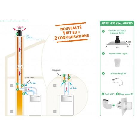 Kit Cheminée Vertical (2 en1) 80/125 Apollo PP B32-B33 Isotip Joncoux pour Chaudière à Condensation