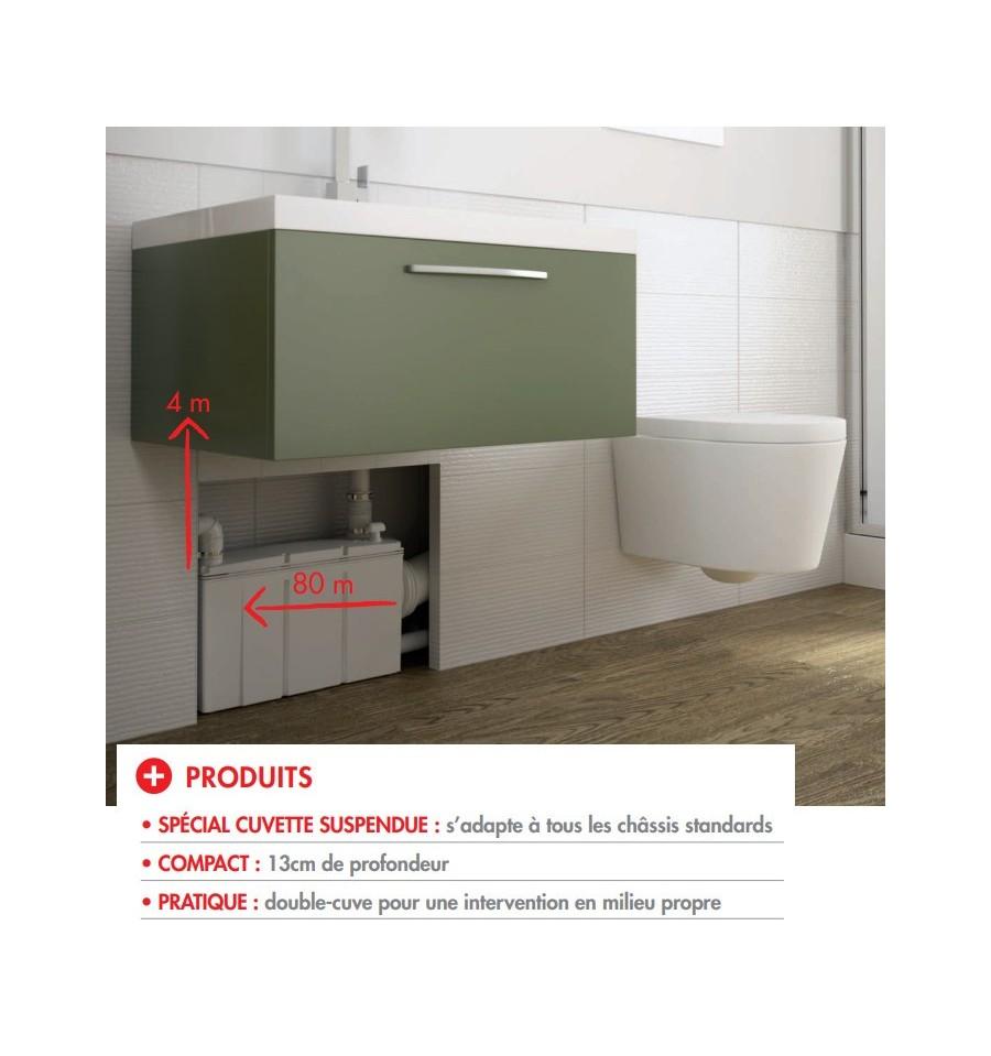 profondeur wc suspendu wc profondeur cm dimensions wc suspendu profondeur cm with profondeur wc. Black Bedroom Furniture Sets. Home Design Ideas