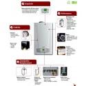 Chaudière Initia Plus Compact HTE 2.24 Chappée - Chauffage et ECS par Micro Accumulation