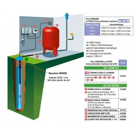 Kit Complet de Forage / Puisage Jetly à 40 mètres profondeur max