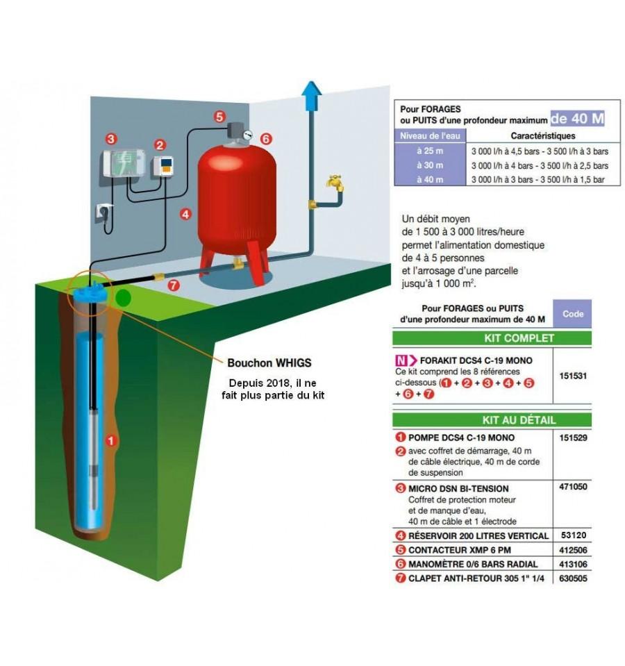 Un Coup De Pompe Definition: Kit Complet Forage / Puisage Jetly 40 Mètres Profondeur à