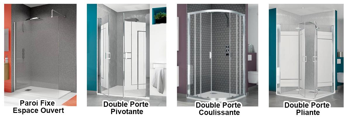 Ouverture / Fermeture Porte Douche